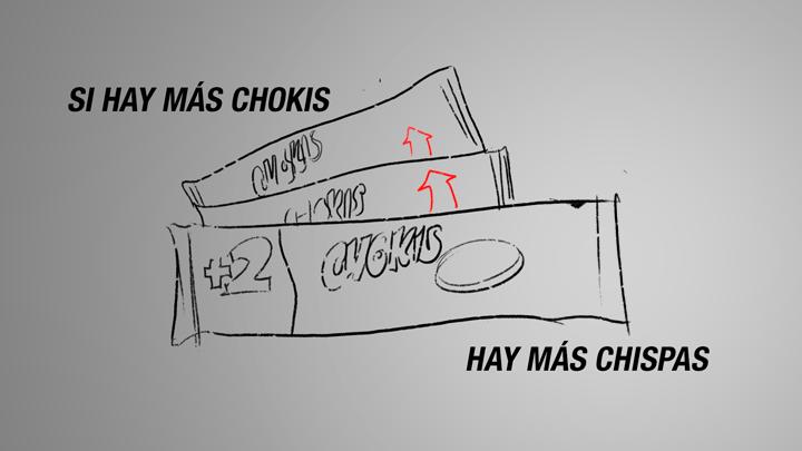 CHOKIS